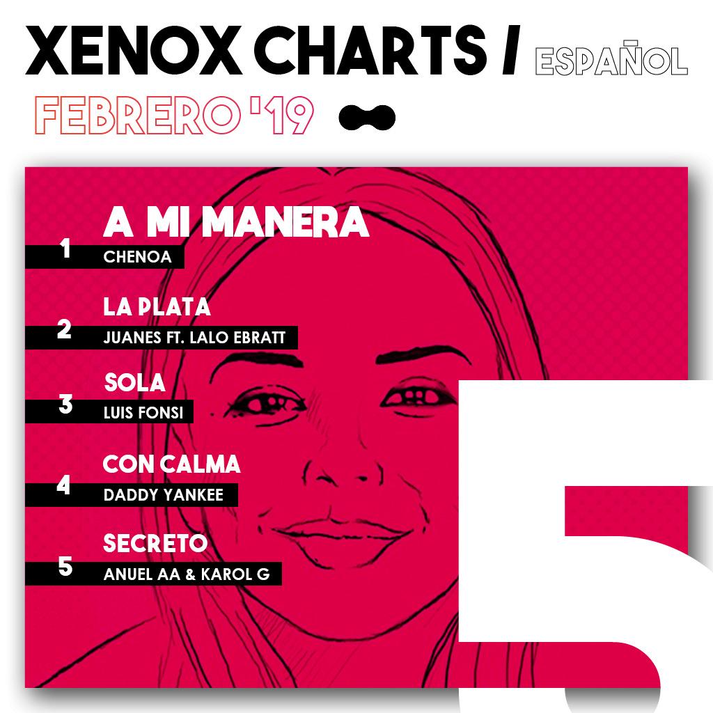 exitos musicales febrero 2019 - xenox charts