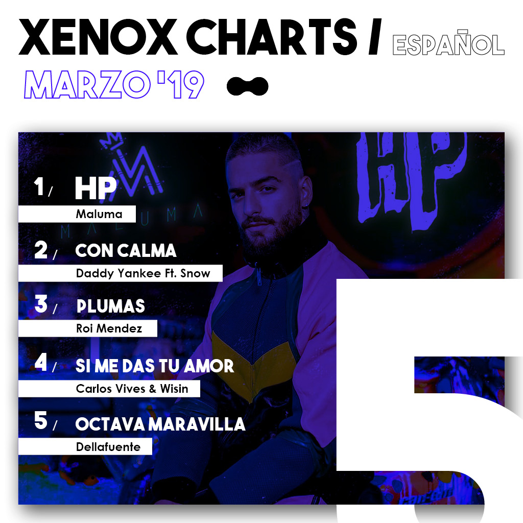 Éxito musicales - xenox charts Marzo 2019